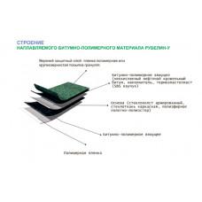 Рубелин –У ЭКП-2,5